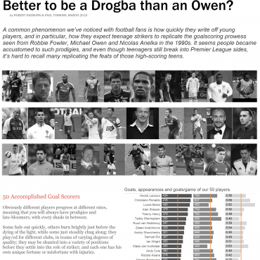 Better to be a Drogba than an Owen?