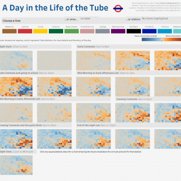 A Day in the Life of the Tube