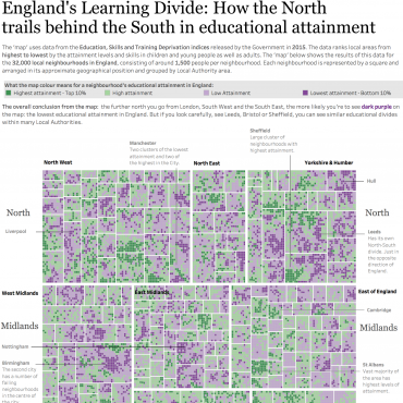 England's Learning Divide