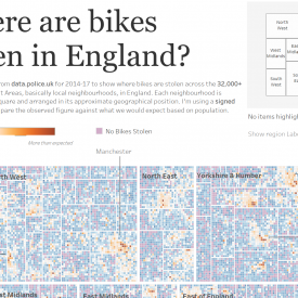 Where the bikes are stolen.